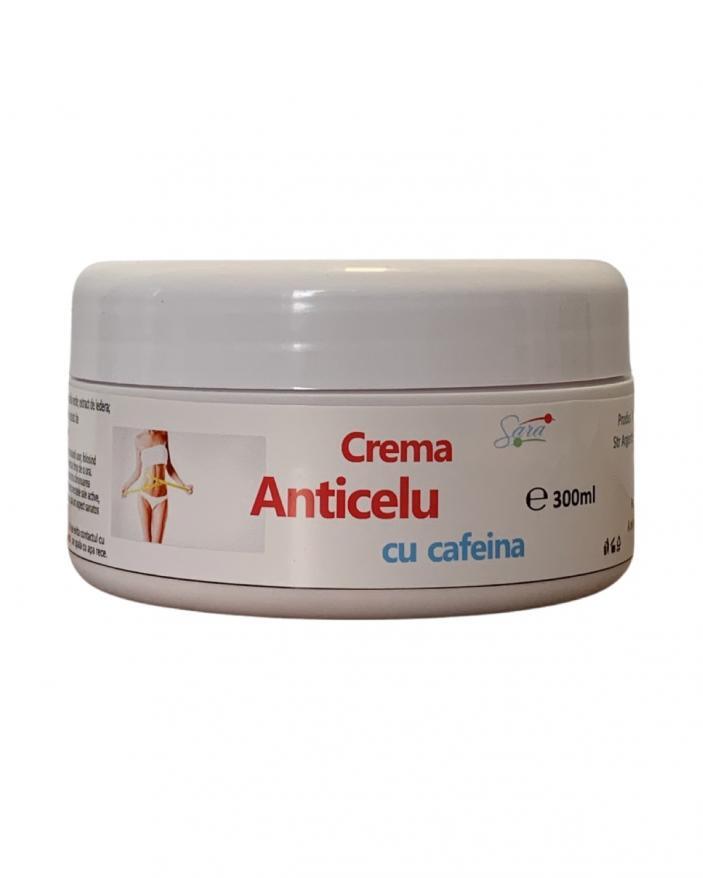 CREMA ANTICELULITA CU CAFEINA